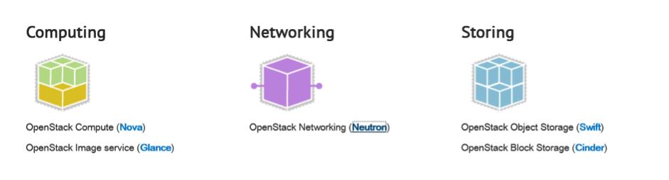 Openstack-Storage-2
