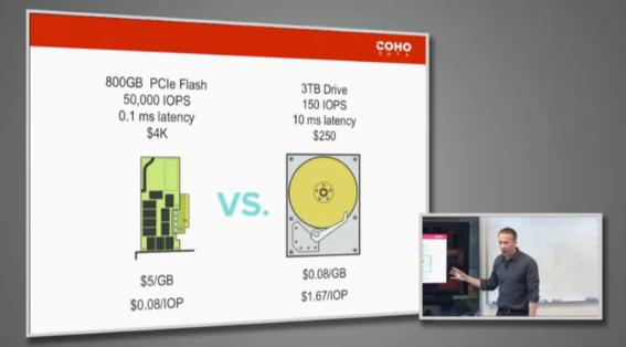 coho-flash-vs-disk